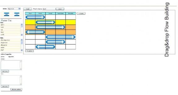 ระบบ workflow ด้วย drag&drop